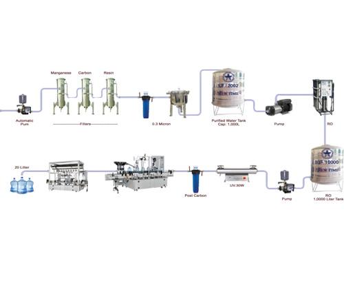 Industrial Fiber Glass Tank
