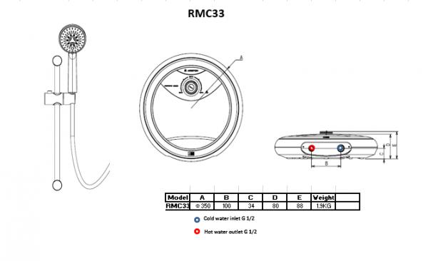 RMC33